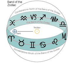 zodiac-band